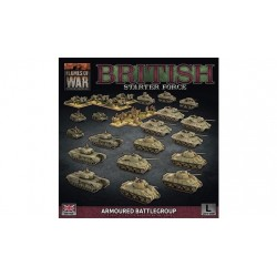 British Armoured Battlegroup Army Deal